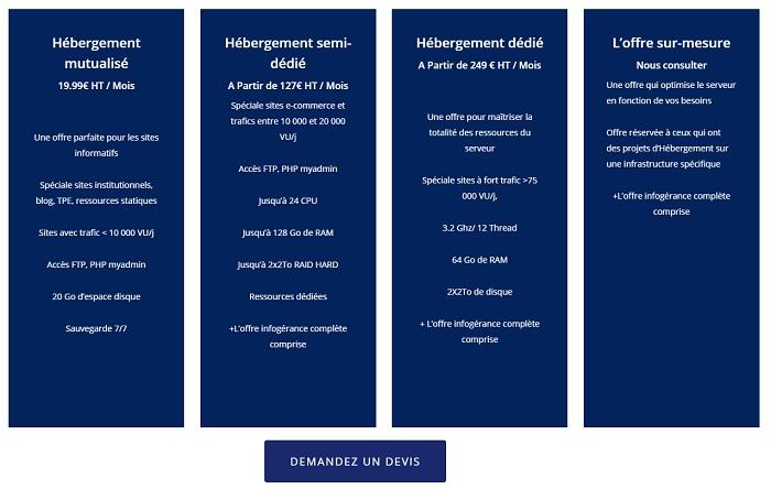 hebergeur web francais